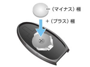 ニッサン車のスマートキー電池交換